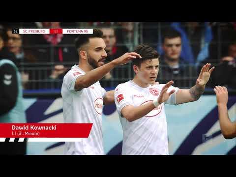 F95-Spieltag | SC Freiburg - Fortuna Düsseldorf 1:1 | Ein Punkt in Überzahl
