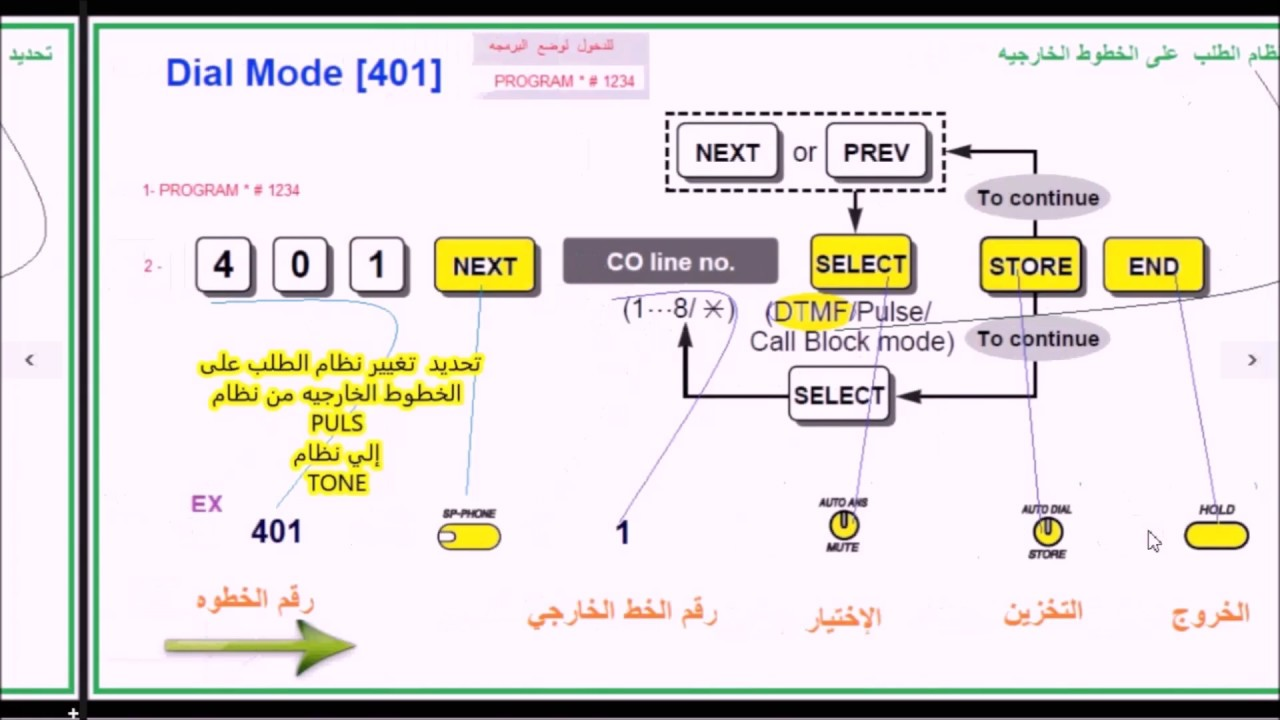 KX TA616 PDF