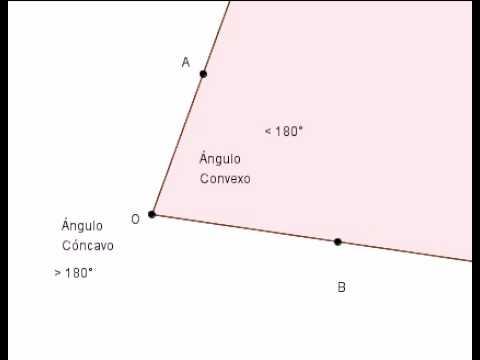 2591aab649 Ángulo Convexo y Ángulo Cóncavo - YouTube