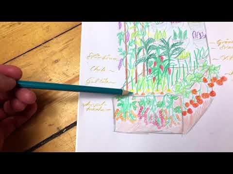 1 kvm effektiv matodling på din balkong Enkel skiss för hur du kan odla mycket på liten yta