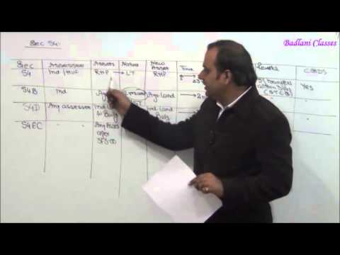 Income Tax - AY 14-15 - Capital Gain - Lecture 12