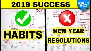 Habits Banayen New Year Resolution Nahi | Atomic Habits Book Summary in Hindi | Urdu