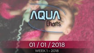 Aqua Charts • Top 100 • 01/01/2018