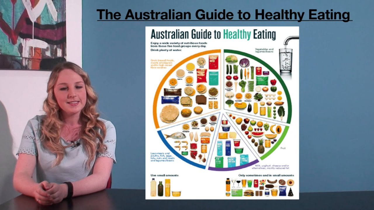 Facts about the Australian Guide to Healthy Eating (AGHE ...