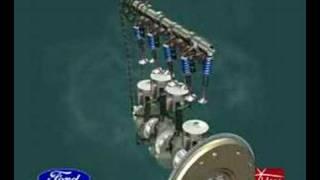 Wie ein Motor funktioniert / how an engine works
