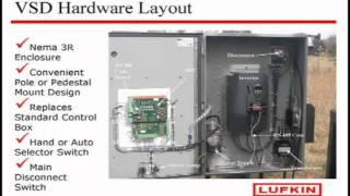 Rod Pump Controllers - Part 4