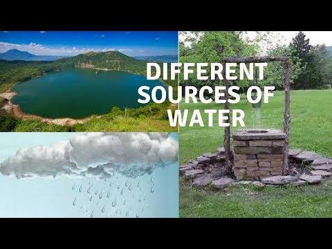 Sources of Water | Children | Kids - Joy Container