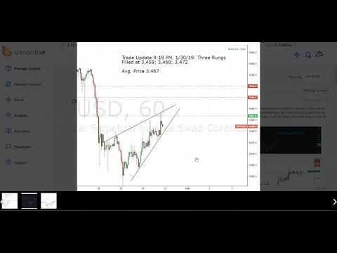Follow Haejin's Real Time Trade Setup For BTC Short As Posted On Bitcoin.Live