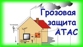 видео Как правильно заземлить крышу из металлочерепицы