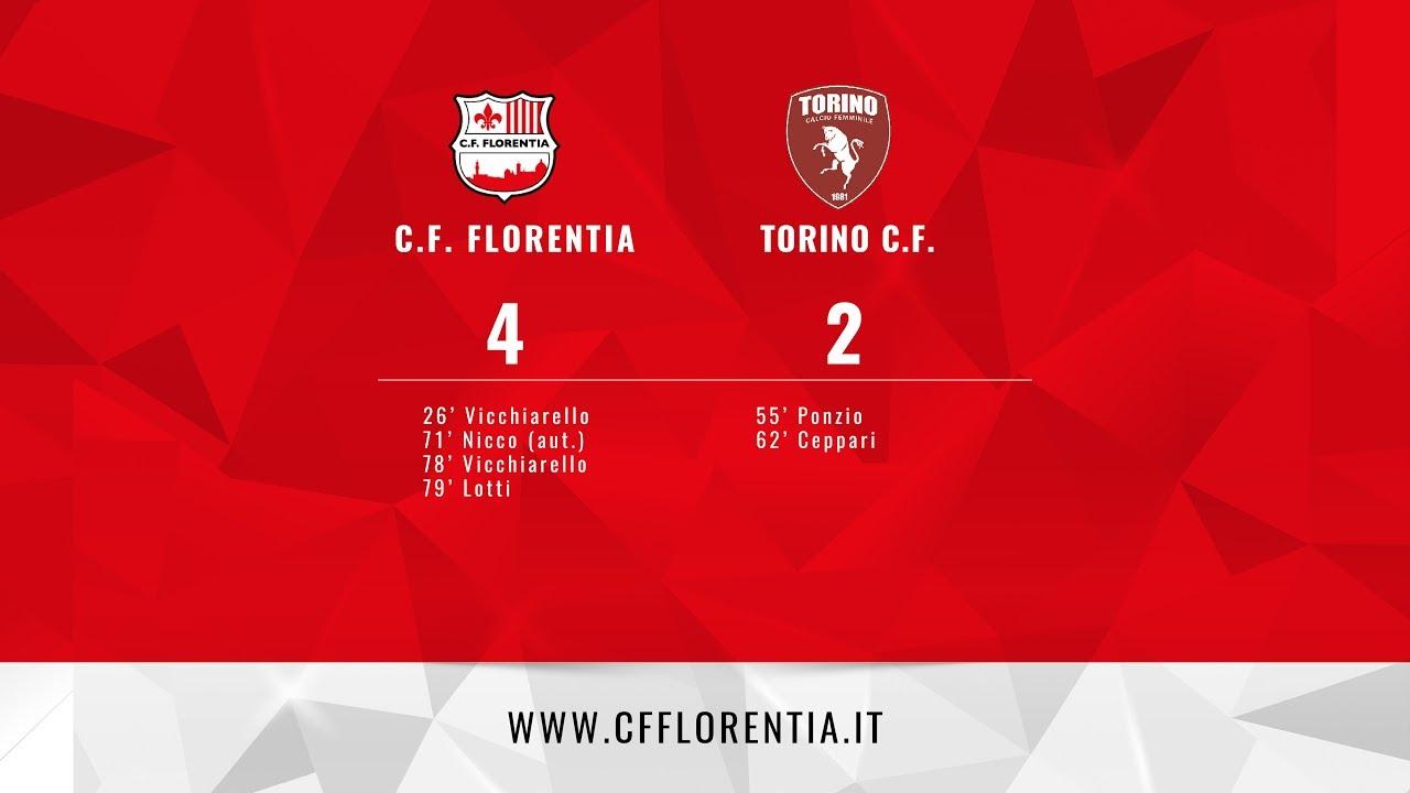 C.F. Florentia vs Torino C.F. 4 - 2