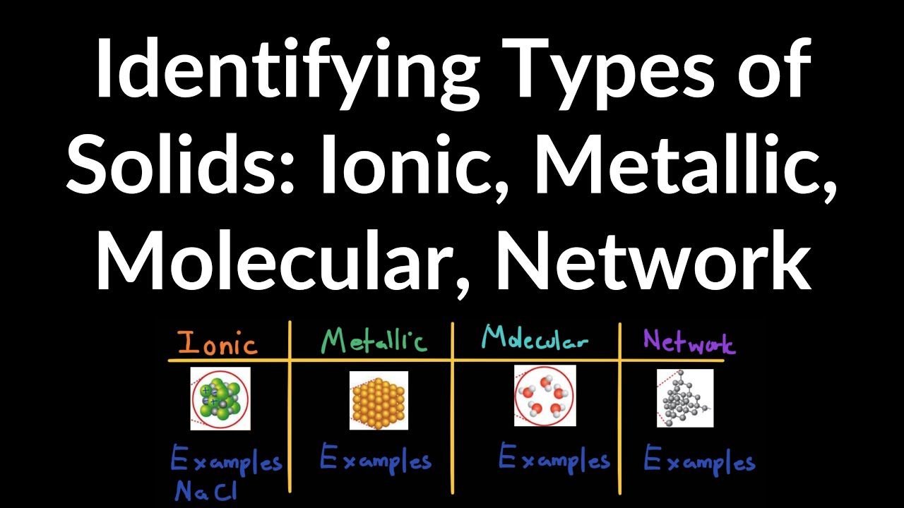 How to Identify Types of Solid (Ionic, Metallic, Molecular ...