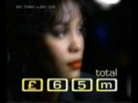 Whitney Houston's Millions: Liquid Assets