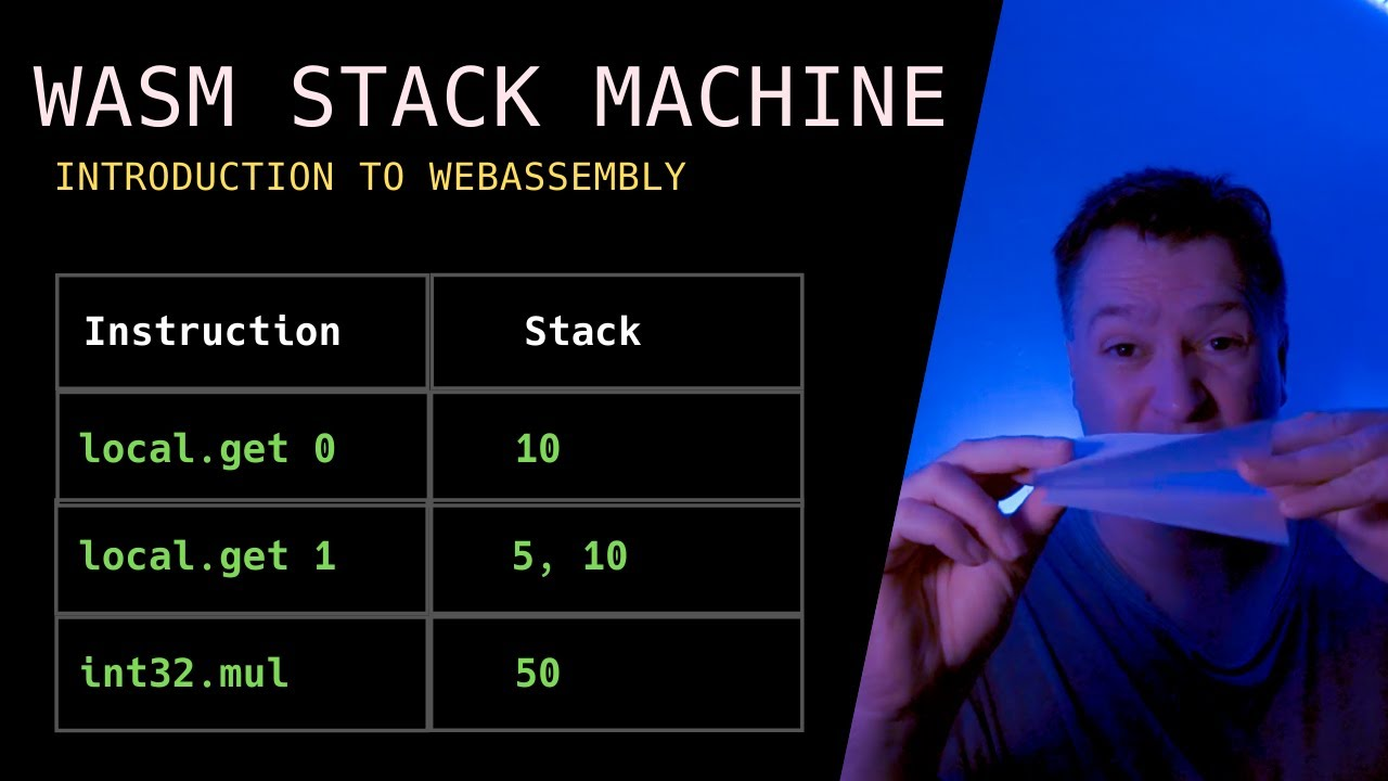 WEBASSEMBLY STACK MACHINE   Introduction to WebAssembly (WASM)
