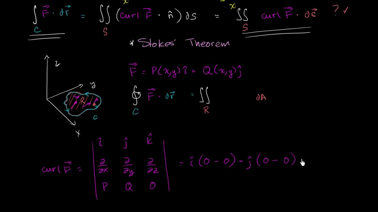 Green's and Stokes' theorem relationship   Multivariable Calculus   Khan  Academy