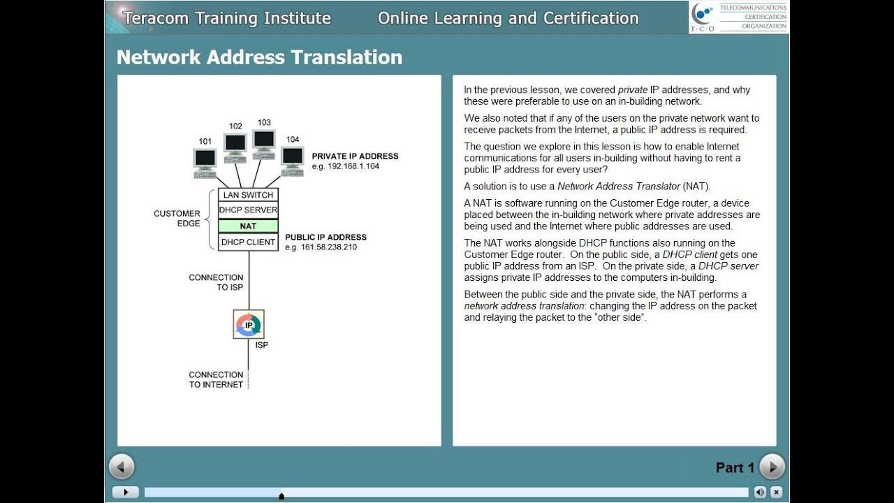 Asa nat pat examples. Pdf | port (computer networking) | firewall.