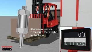RCS Hy-Q-52 | Hydraulic scale for forklift trucks