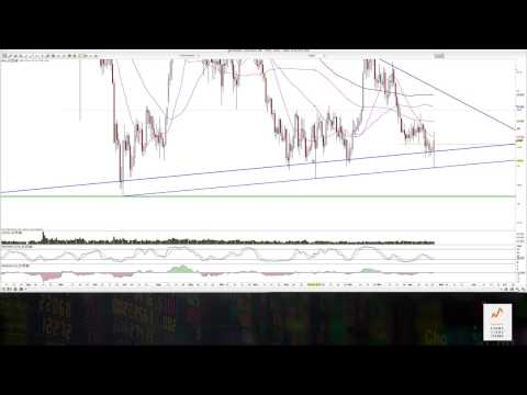 Gold, Silber, GDXJ, Anglogold Ashanti 2014-April-24
