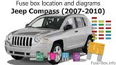 [SCHEMATICS_49CH]  Jeep Compass and Patriot (2007-2017) Fuse Box Diagrams - YouTube | 2015 Jeep Compass Fuse Diagram |  | YouTube