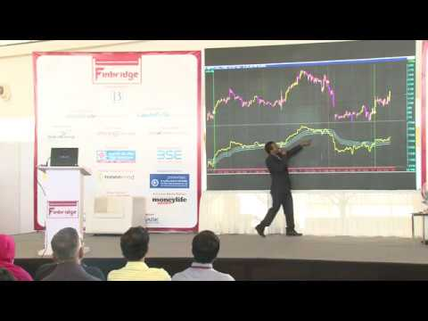 Intraday option trading techniques