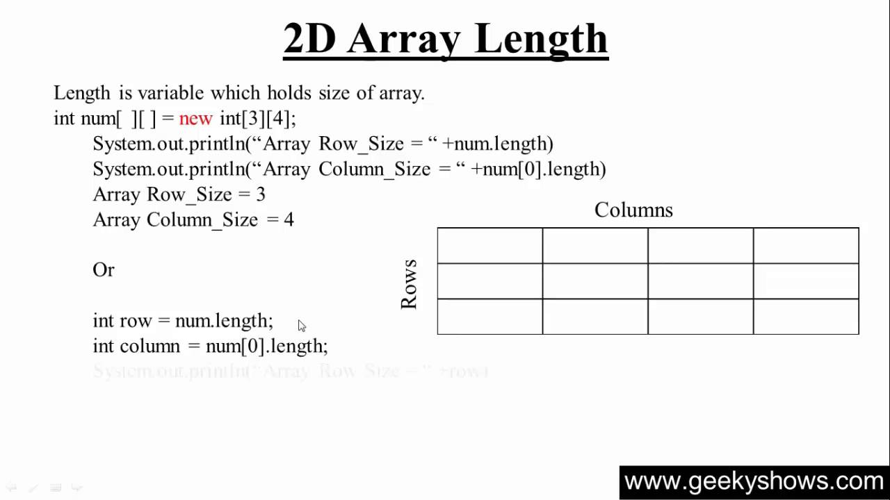 79. Two Dimensional Array length in Java Programming ...