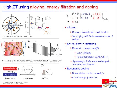 Thesis defense on improving efficiency of thermoelectric devices