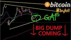 BITCOIN ₿ DUMP Initiated ¦ Future GAP at 9,2K ¦  Bitcoin Technical Analysis 25,05,2020