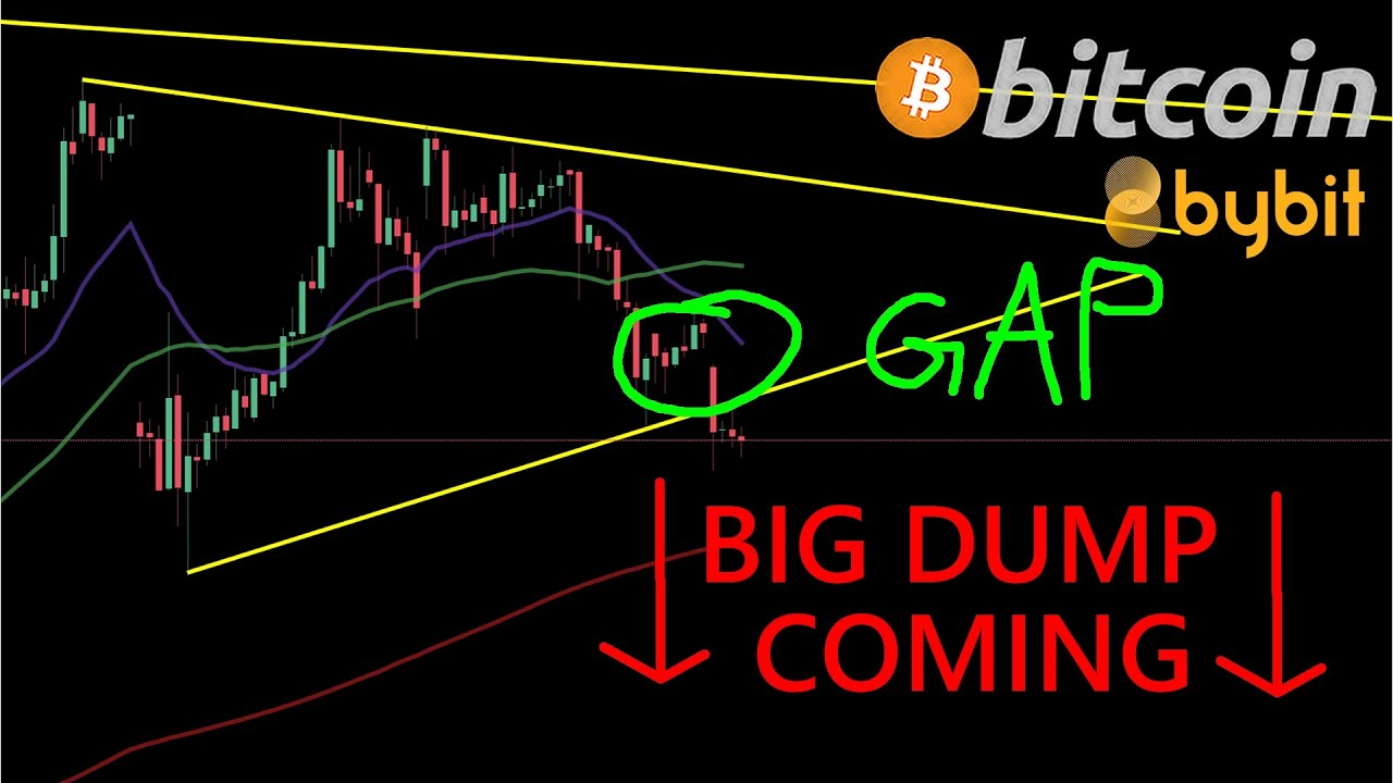 BITCOIN ₿ DUMP Initiated ¦ Future GAP at 9,2K ¦  Bitcoin Technical Analysis 25,05,2020 19