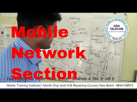 [Hindi/urdu] Advance Mobile Network Section  How RX & TX does Supply Work   Asia Telecom