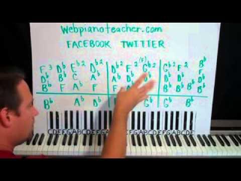 Winter Song Piano Lesson part 1 Sara Bareilles