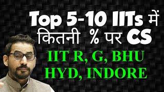 Top 5-10 #IITs में कितनी % पर #CS IIT R,G,BHU,HYD #JEE_Main #Advanced_2021 #shorts