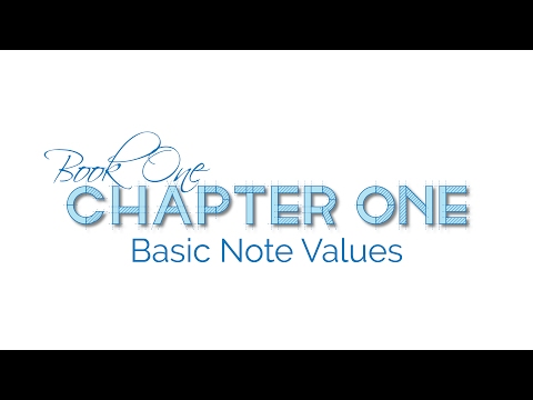 Beginner Music Theory: Basic Note Values (UK version)