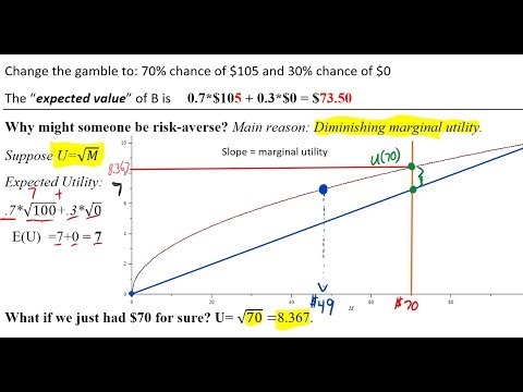 Risk Aversion and Expected Utility Basics