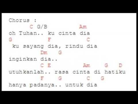 CHORD ANJI - DIA
