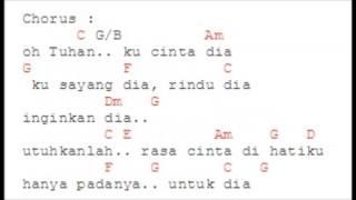 CHORD ANJI - DIA MP3