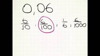 Десятичная запись дробных чисел B1