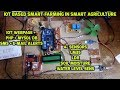 Iot Based Smart Farming in Smart Agriculture Monitoring System