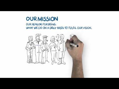 DeLaval Vision and Mission