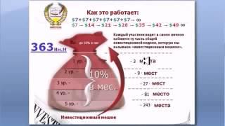 ХЕДЖ ФОНД EXTRANET INVESTMENT ЛУЧШИЙ СТАРТ 13 МЕСТ(, 2014-06-18T20:05:00.000Z)
