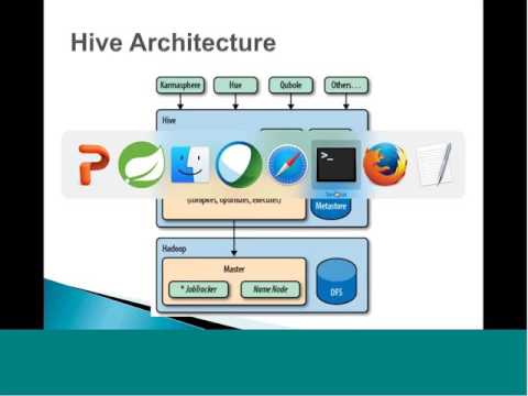 Cloudera Administration – installing and configuring Hive - YouTube