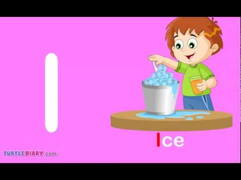 Toddler Words | Words Starting With I
