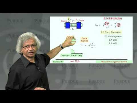 nanoHUB-U Fundamentals of Nanoelectronics A L2.1: Energy Band Model: Introduction