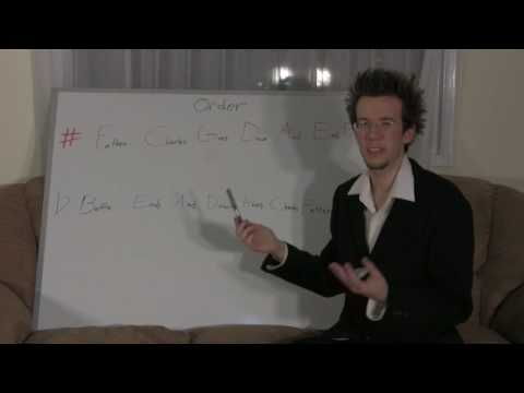 #12 LEARN FREE MUSIC THEORY