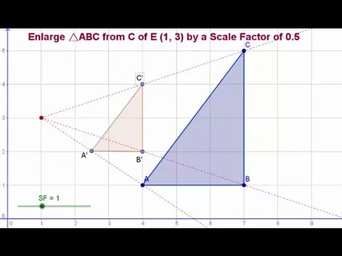How to Enlarge with a Fractional Scale Factor