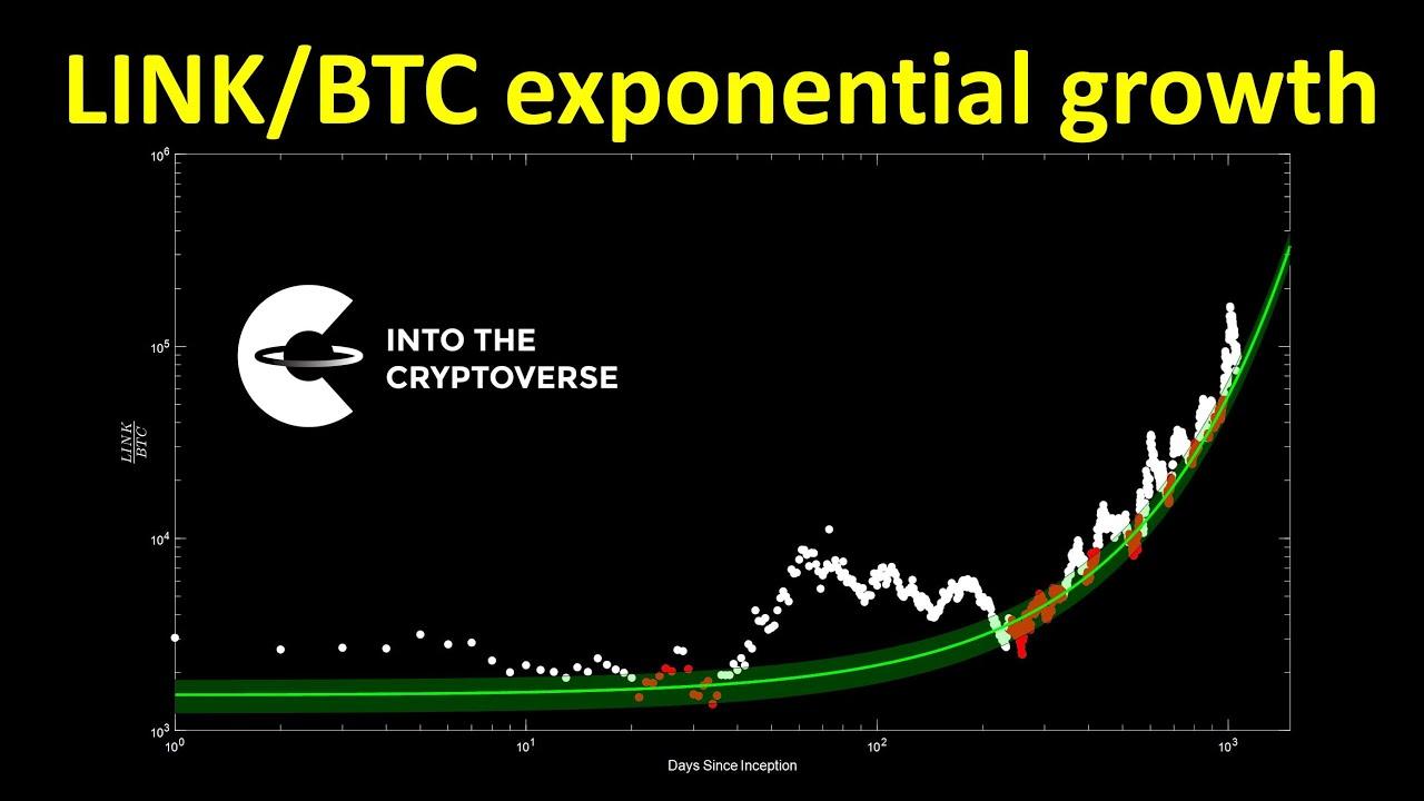 bitcoin bináris kereskedő crypto trading bots reddit