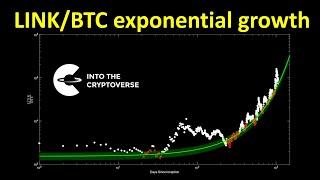 bitcoin kereskedők delhiben
