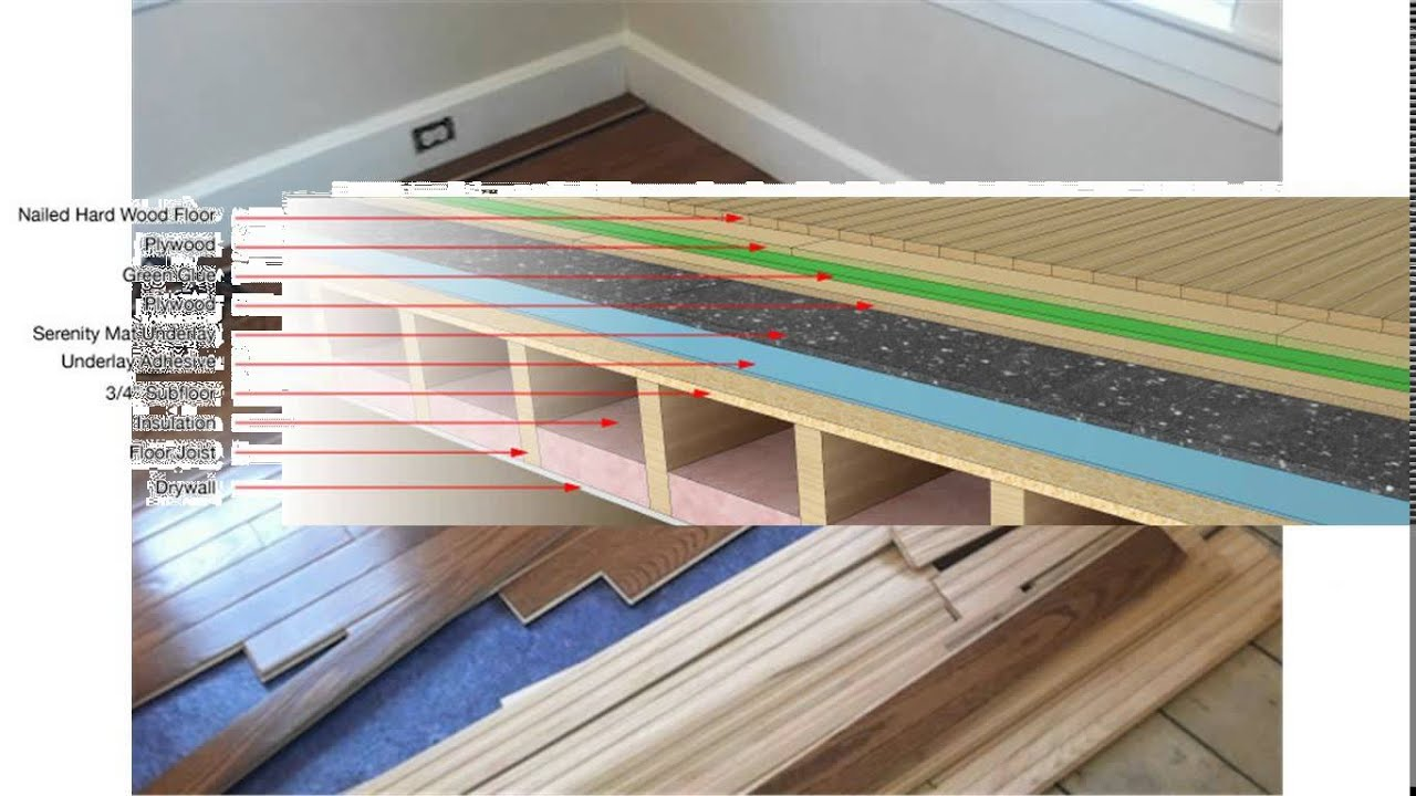 Hardwood floor underlayment youtube for Wood floor underlayment