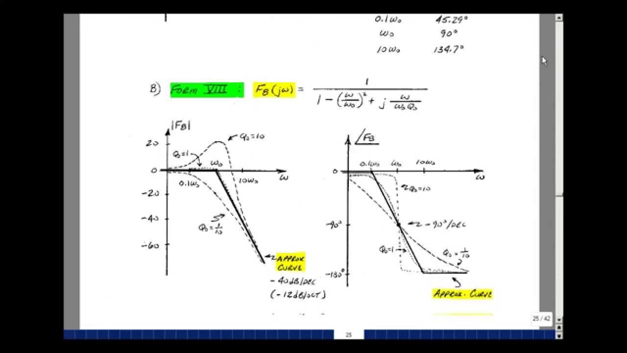 Ece202msu chapter 12 second order bode plot forms youtube ece202msu chapter 12 second order bode plot forms ccuart Choice Image