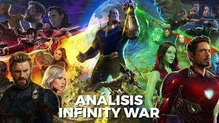 Análisis de Avengers: Infinity War