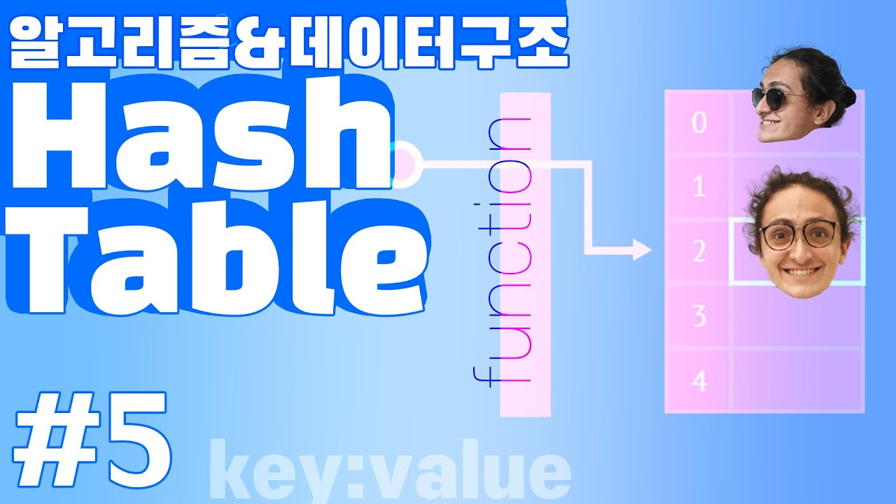 Easiest Data Structure You Should Know - 개발자라면 꼭 알아야할 Hash Table 의 모든 것!