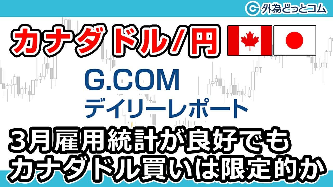 ドル 円 カナダ カナダドル円スワップポイントのFX会社比較ランキング FX初心者講座